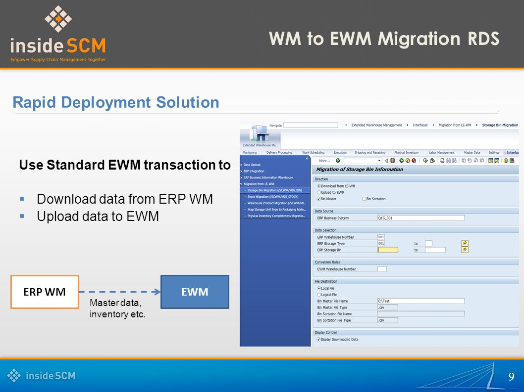 WM to EWM Migration RDS Rapid Deployment Solution