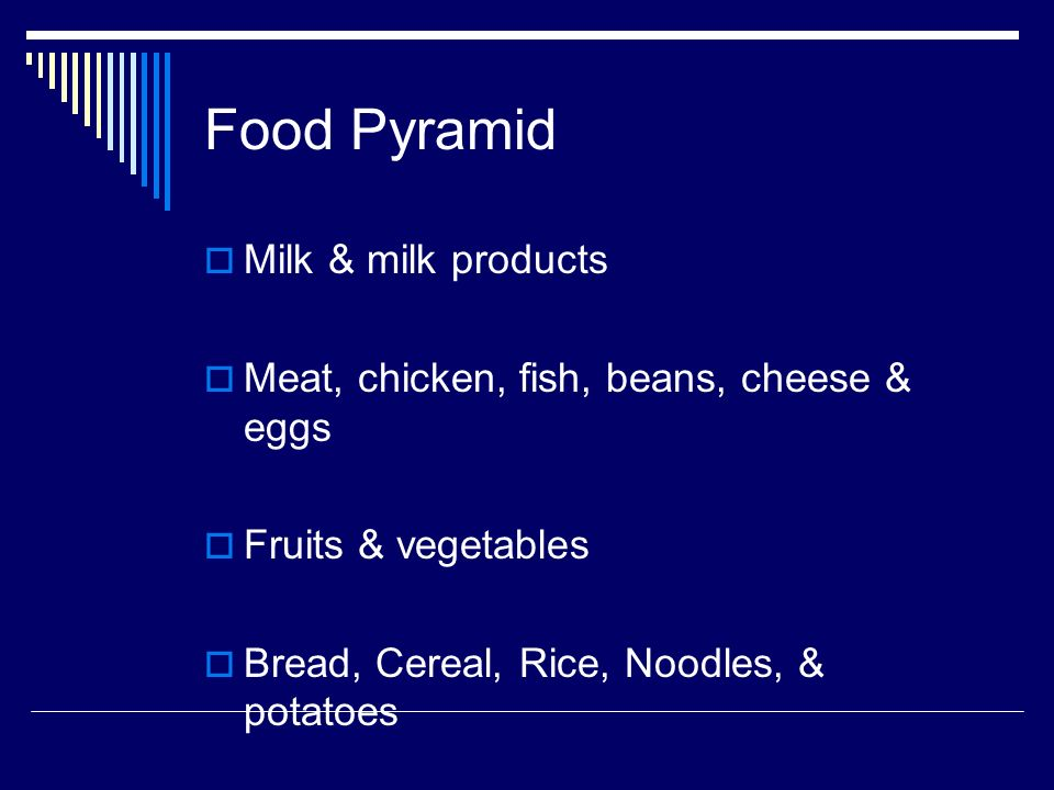 Food Pyramid Milk & milk products