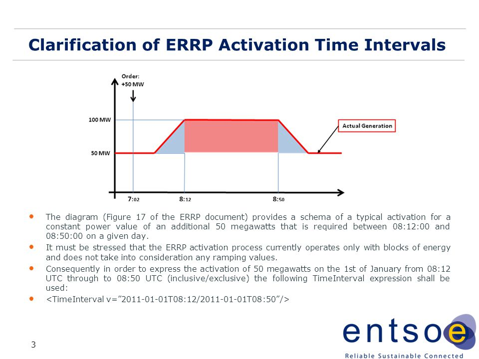 Clarification of ERRP Activation Time Intervals