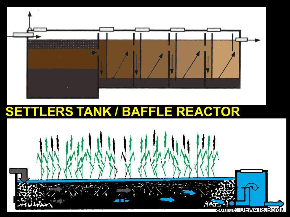 SETTLERS TANK / BAFFLE REACTOR