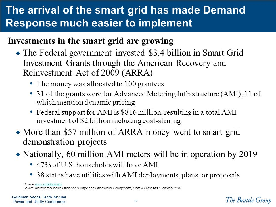 The arrival of the smart grid has made Demand Response much easier to implement