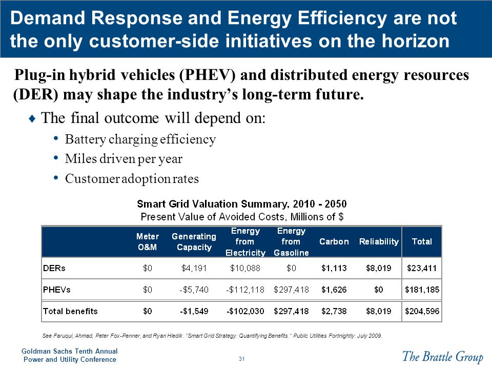 Demand Response and Energy Efficiency are not the only customer-side initiatives on the horizon