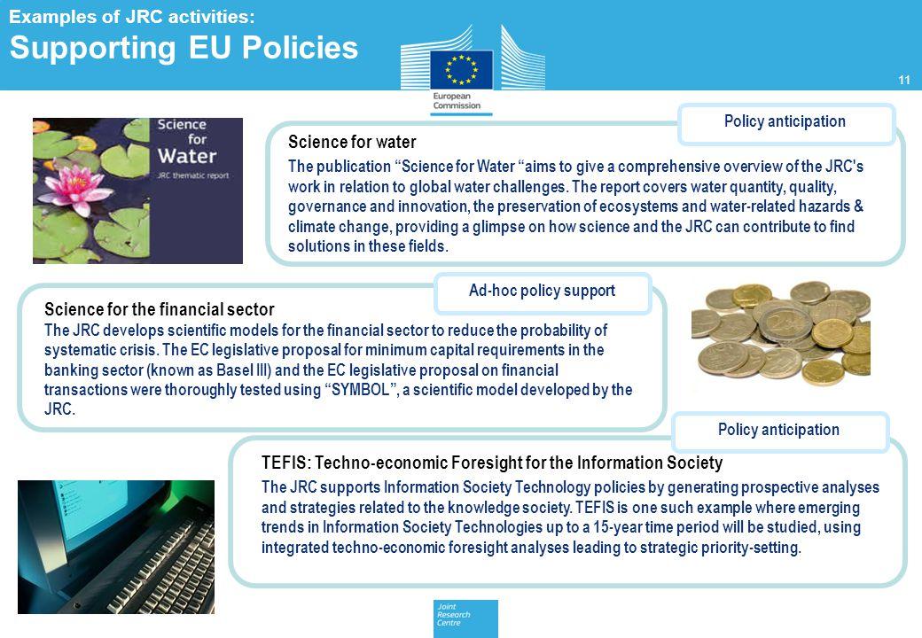 Supporting EU Policies