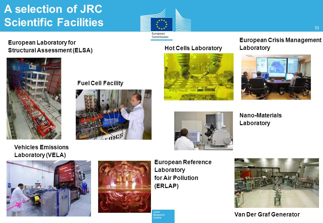 A selection of JRC Scientific Facilities