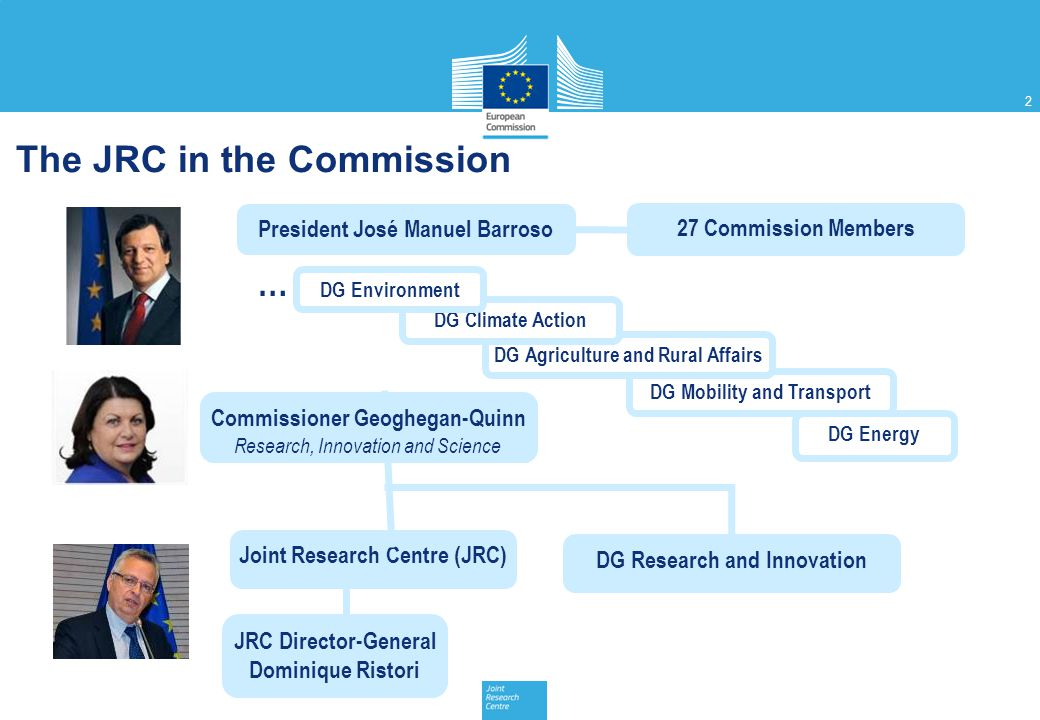 The JRC in the Commission