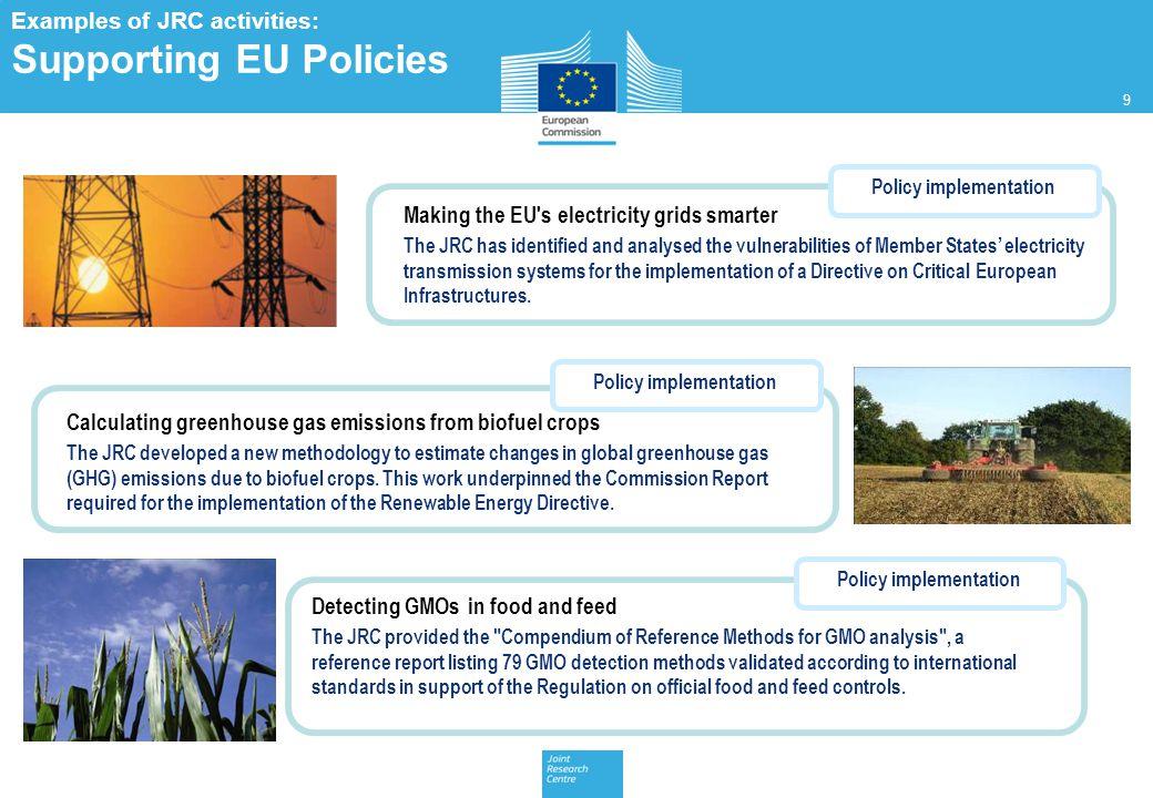 Policy implementation Policy implementation Policy implementation