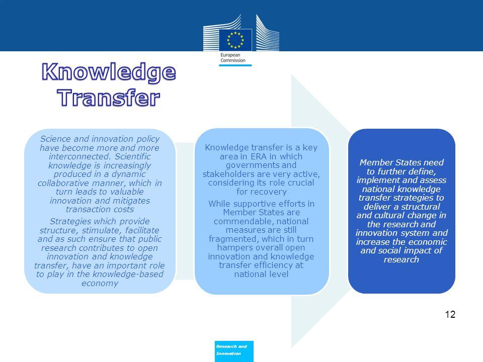 Knowledge Transfer.