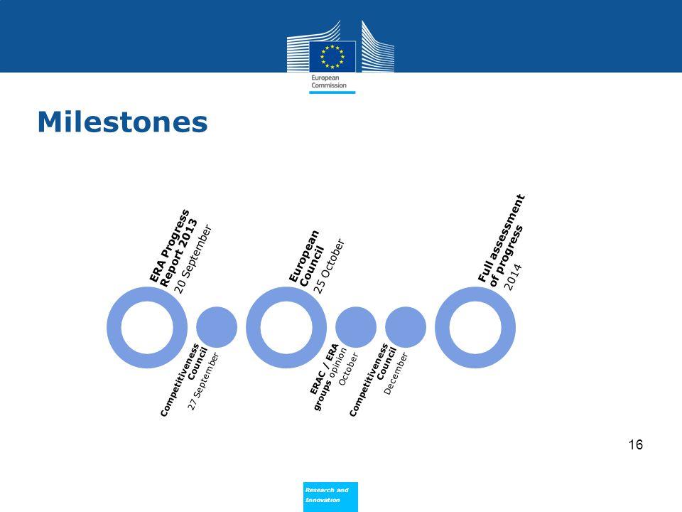 Milestones Full assessment of progress ERA Progress Report 2013