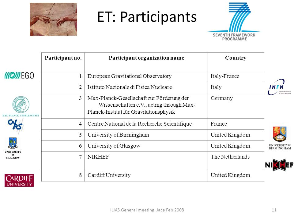 Participant organization name