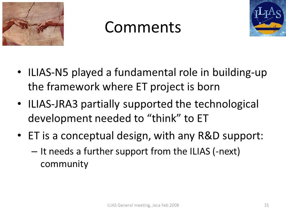 ILIAS General meeting, Jaca Feb 2008