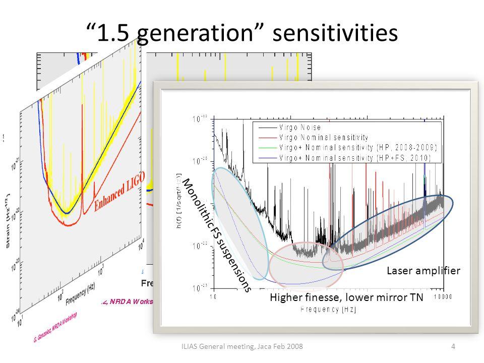 1.5 generation sensitivities