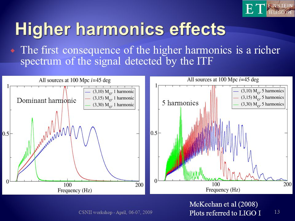 Higher harmonics effects
