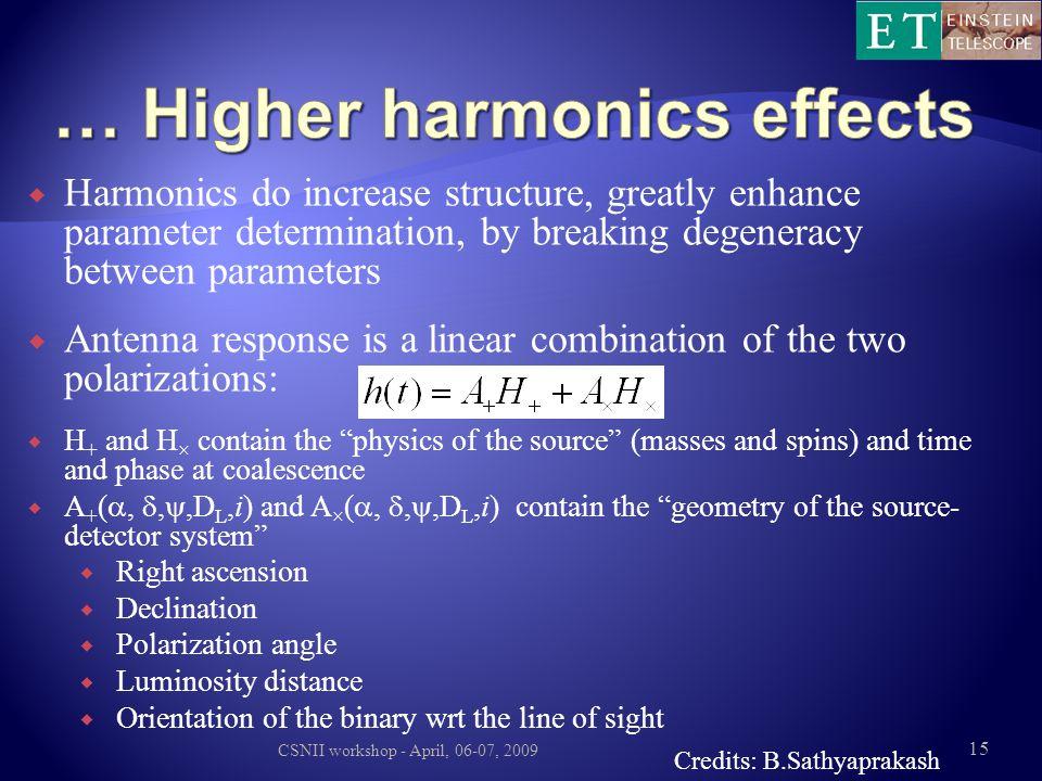 … Higher harmonics effects