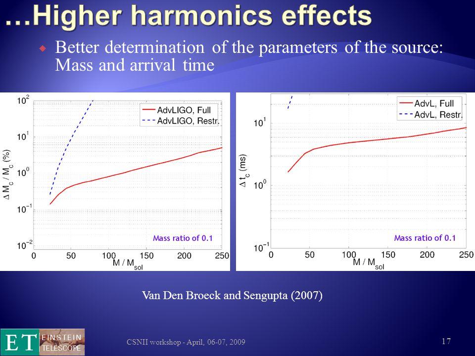 …Higher harmonics effects