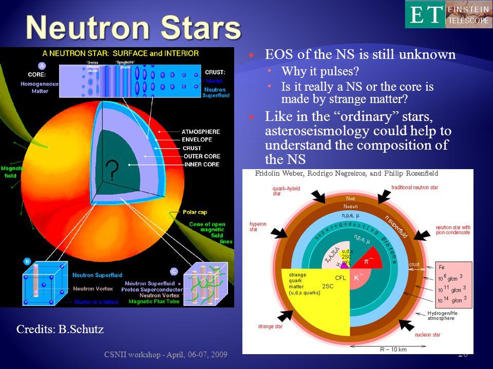 Neutron Stars EOS of the NS is still unknown