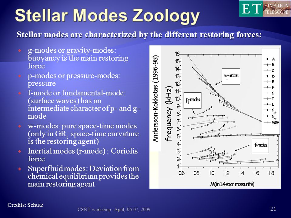 Stellar Modes Zoology Stellar modes are characterized by the different restoring forces: