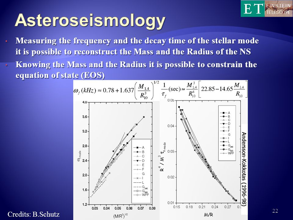 Asteroseismology Measuring the frequency and the decay time of the stellar mode it is possible to reconstruct the Mass and the Radius of the NS.