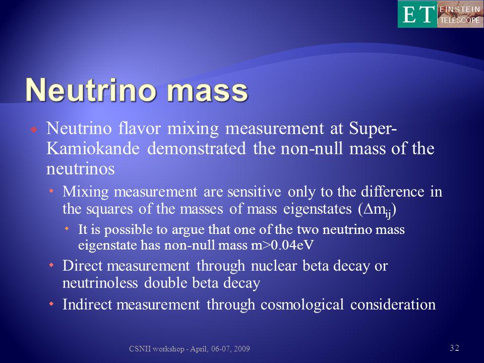 Neutrino mass Neutrino flavor mixing measurement at Super-Kamiokande demonstrated the non-null mass of the neutrinos.