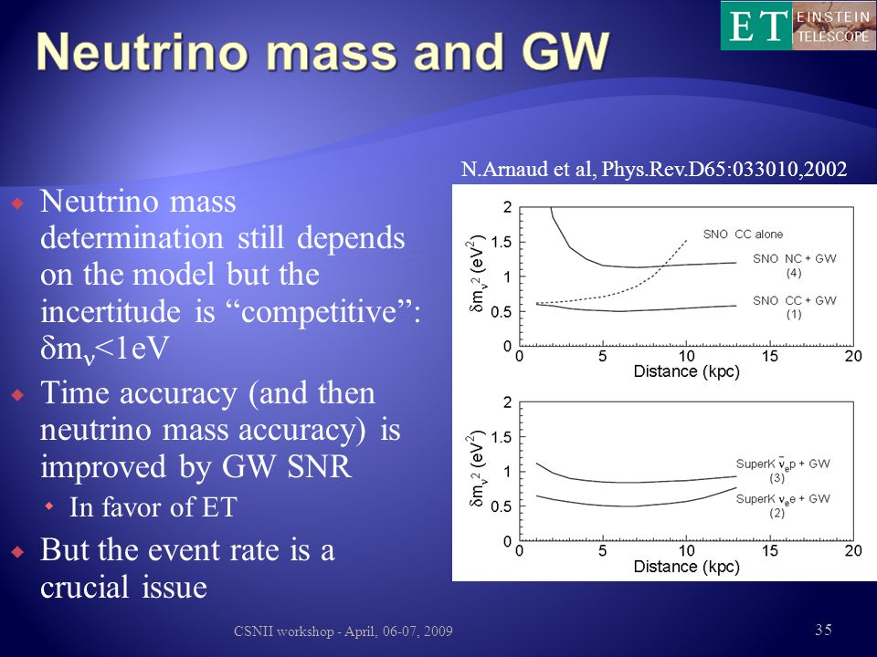 Neutrino mass and GW N.Arnaud et al, Phys.Rev.D65:033010,2002.