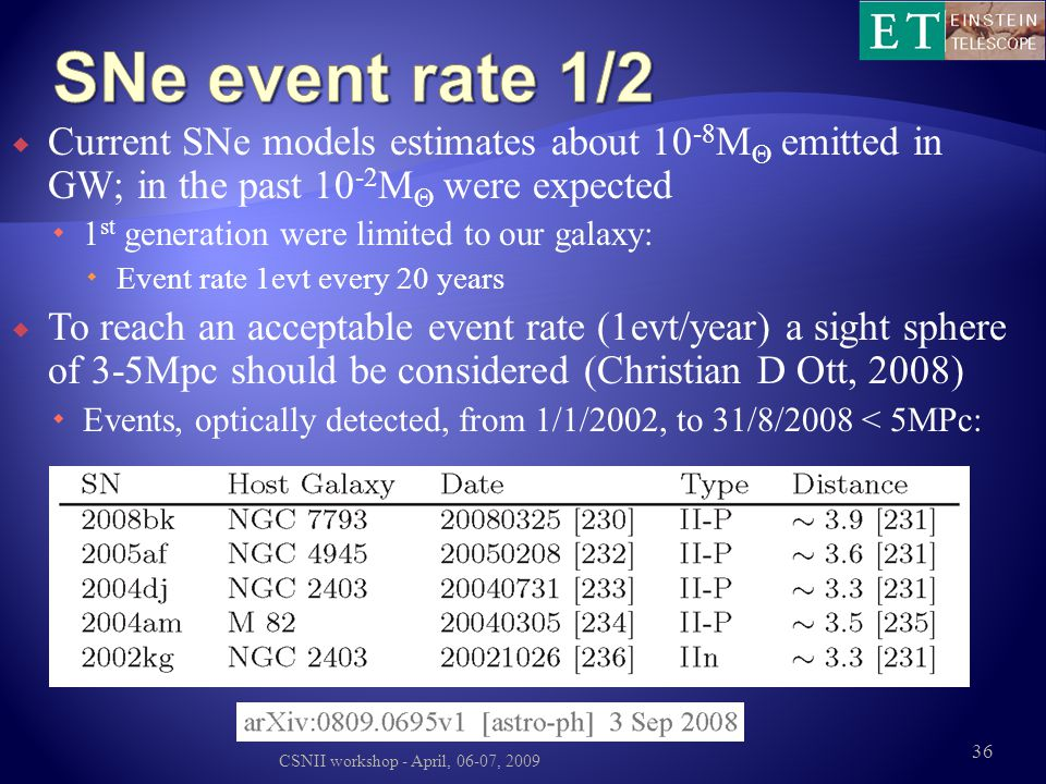 SNe event rate 1/2 Current SNe models estimates about 10-8MQ emitted in GW; in the past 10-2MQ were expected.