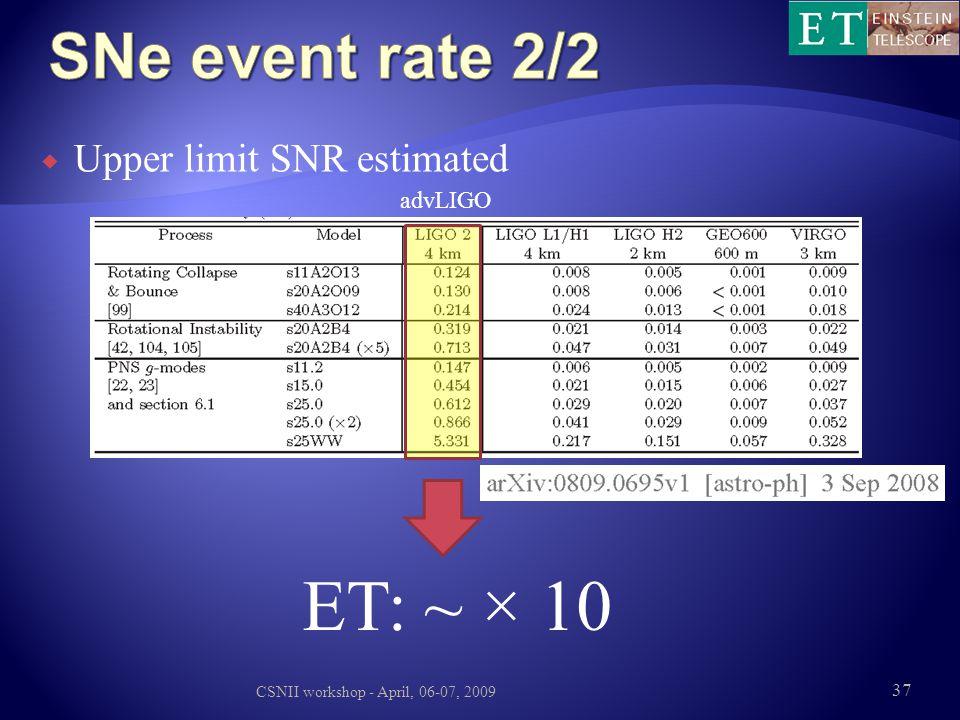 ET: ~ × 10 SNe event rate 2/2 Upper limit SNR estimated advLIGO