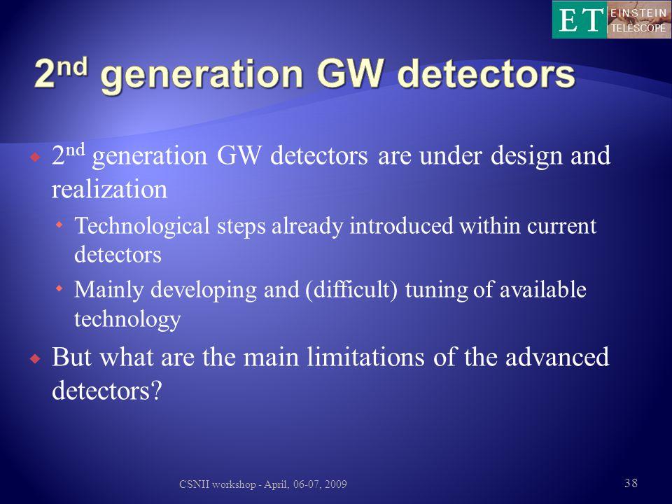 2nd generation GW detectors