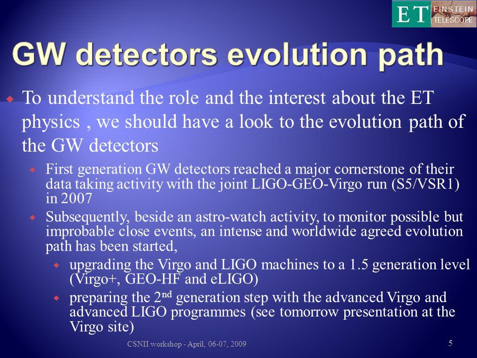GW detectors evolution path