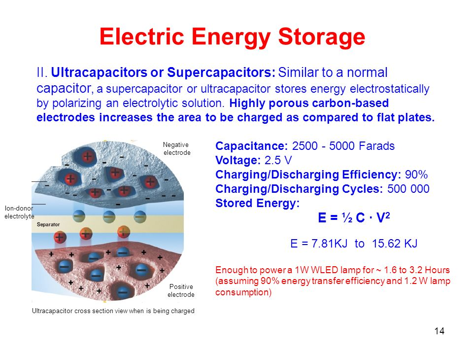 Electric Energy Storage