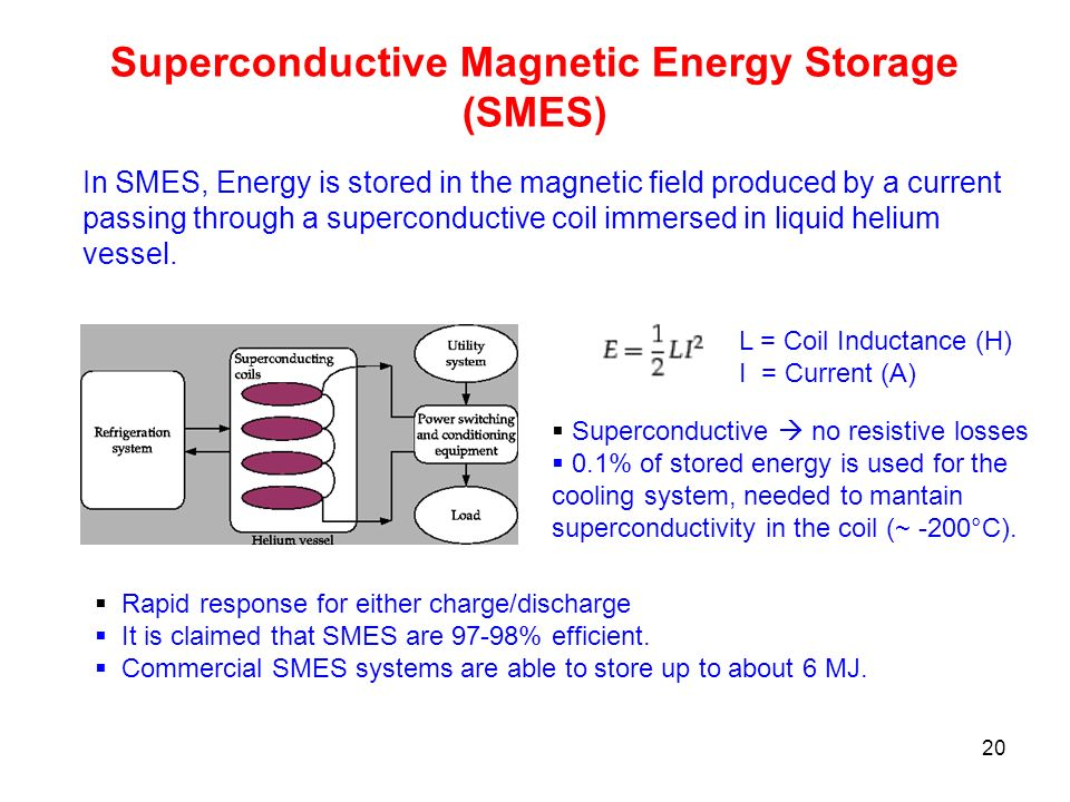 Superconductive Magnetic Energy Storage (SMES)
