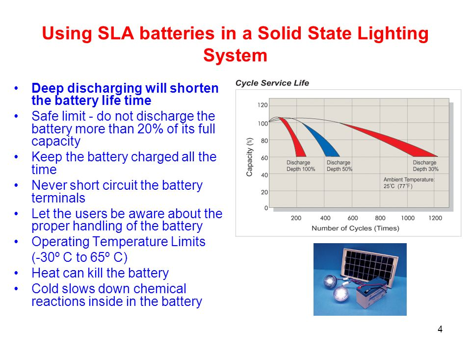 Using SLA batteries in a Solid State Lighting System