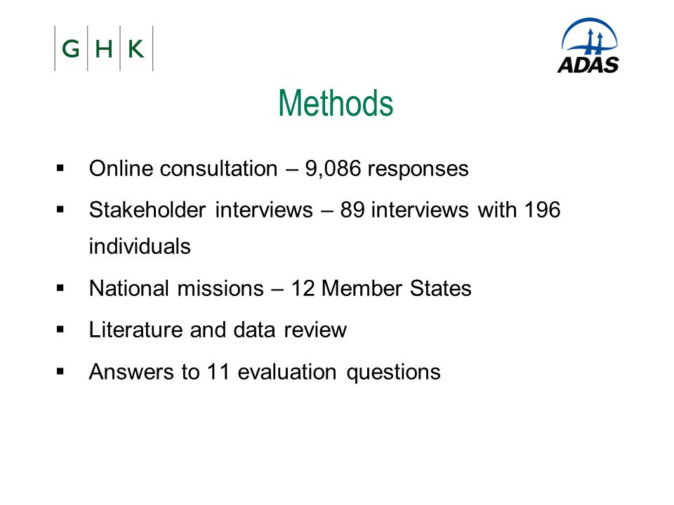 Methods Online consultation – 9,086 responses