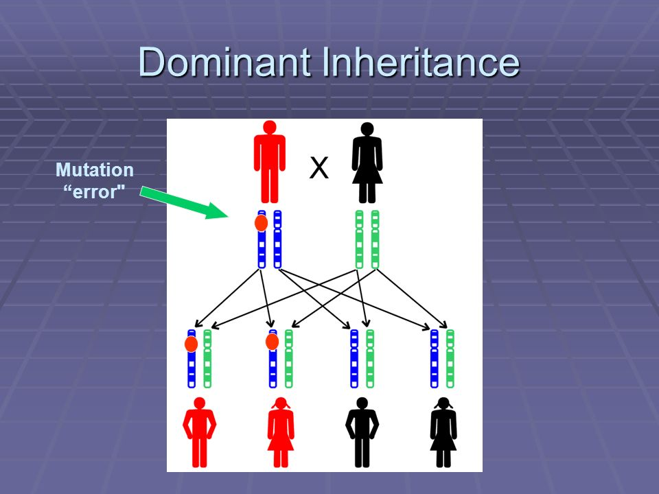 Dominant Inheritance Mutation error
