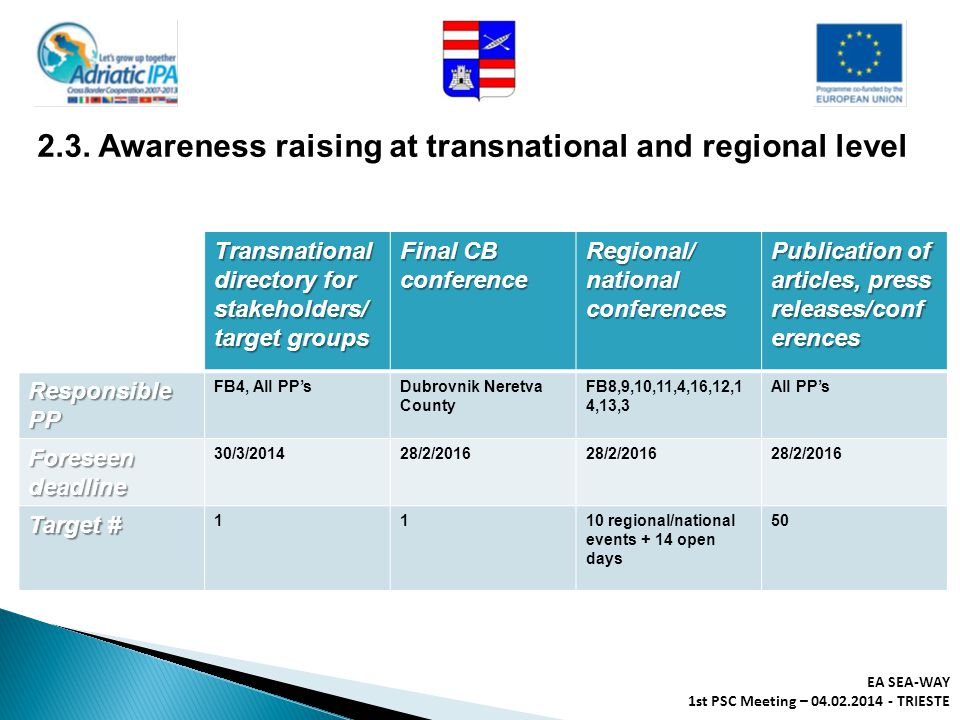 2.3. Awareness raising at transnational and regional level
