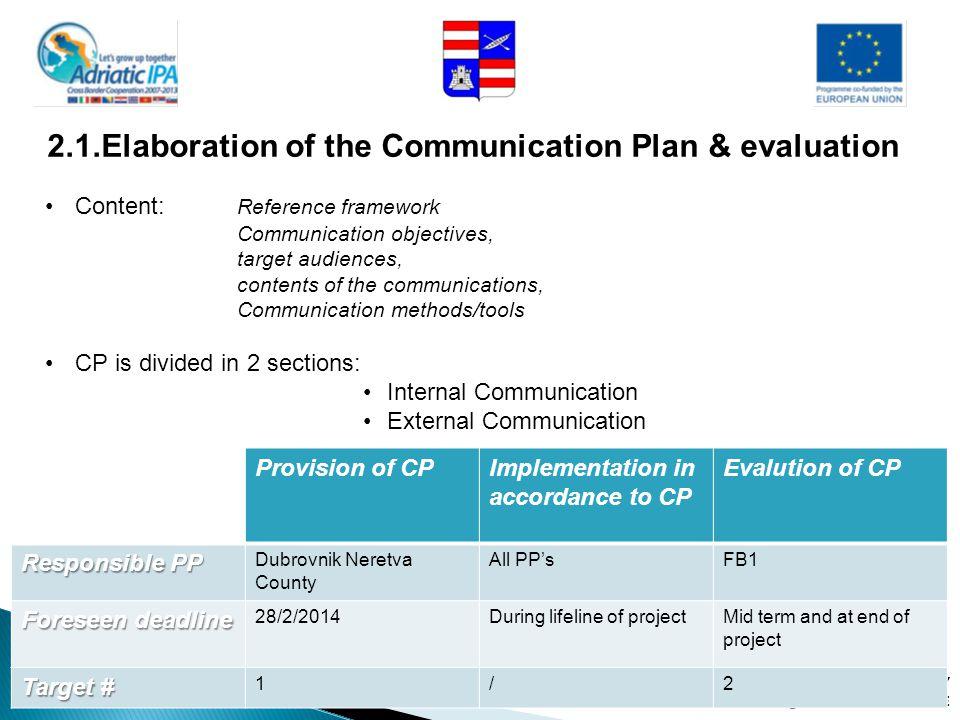 2.1.Elaboration of the Communication Plan & evaluation