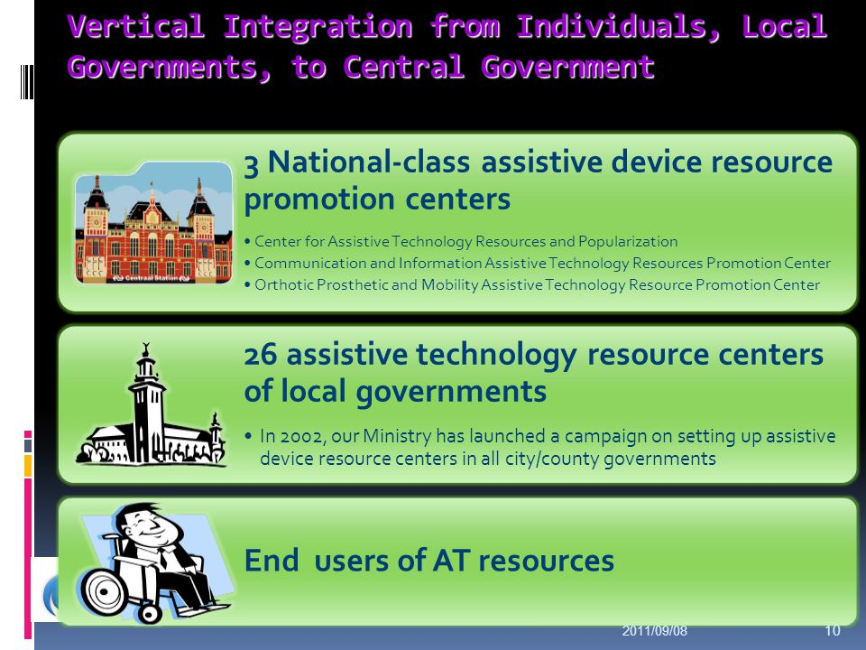 3 National-class assistive device resource promotion centers