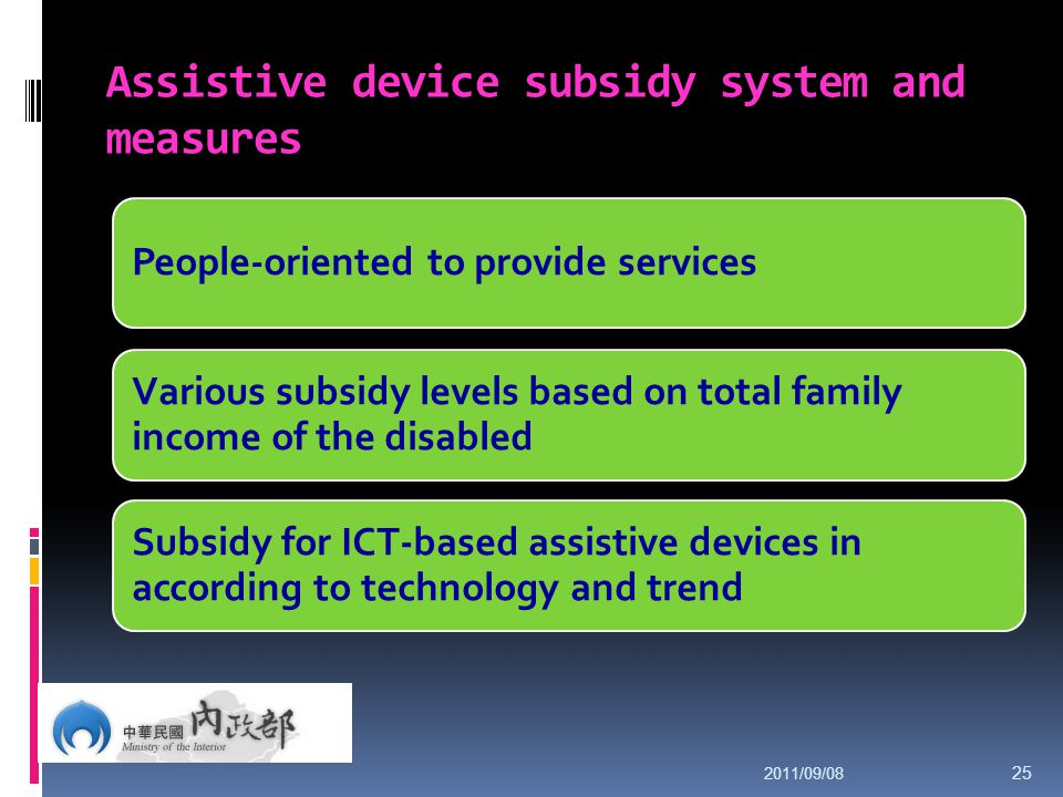 Assistive device subsidy system and measures