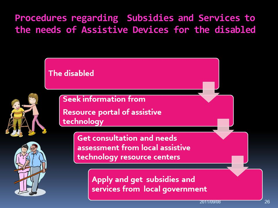 Procedures regarding Subsidies and Services to the needs of Assistive Devices for the disabled