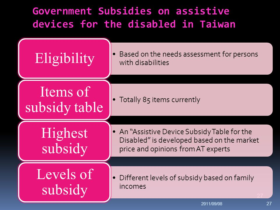 Government Subsidies on assistive devices for the disabled in Taiwan