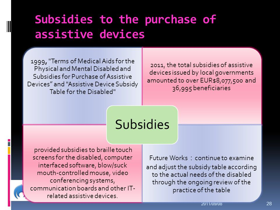 Subsidies to the purchase of assistive devices