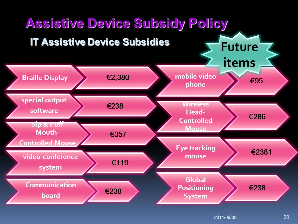 Assistive Device Subsidy Policy