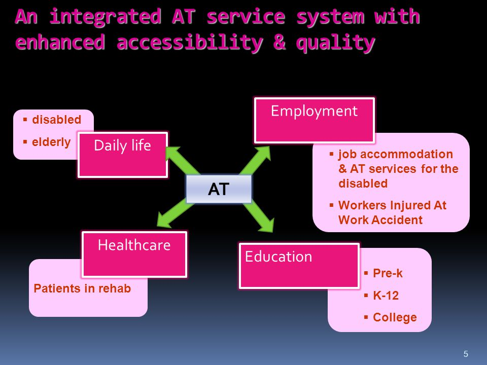 An integrated AT service system with enhanced accessibility & quality