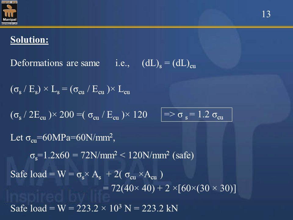 13Solution: Deformations are same i.e., (dL)s = (dL)cu. (σs / Es) × Ls = (σcu / Ecu )× Lcu.