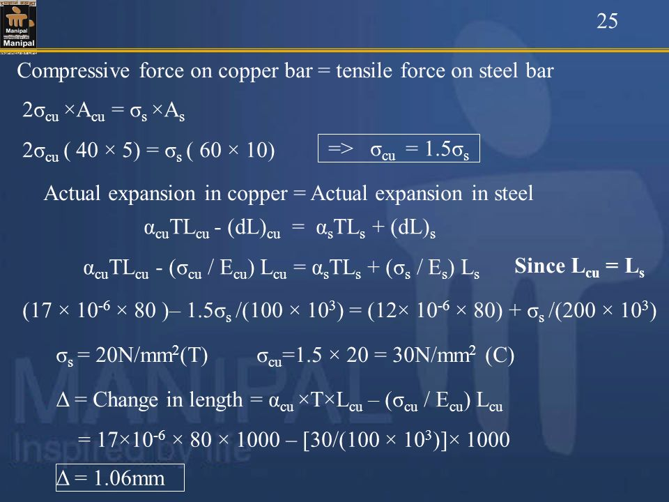 Compressive force on copper bar = tensile force on steel bar