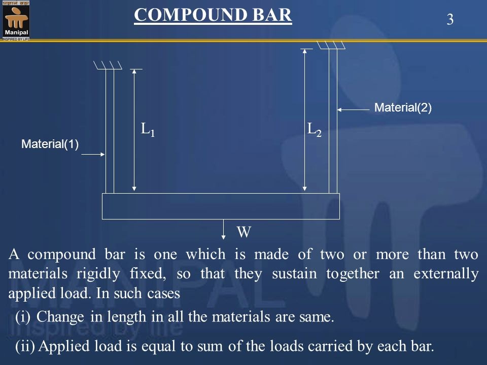 COMPOUND BAR 3. Material(1) Material(2) W. L1. L2.