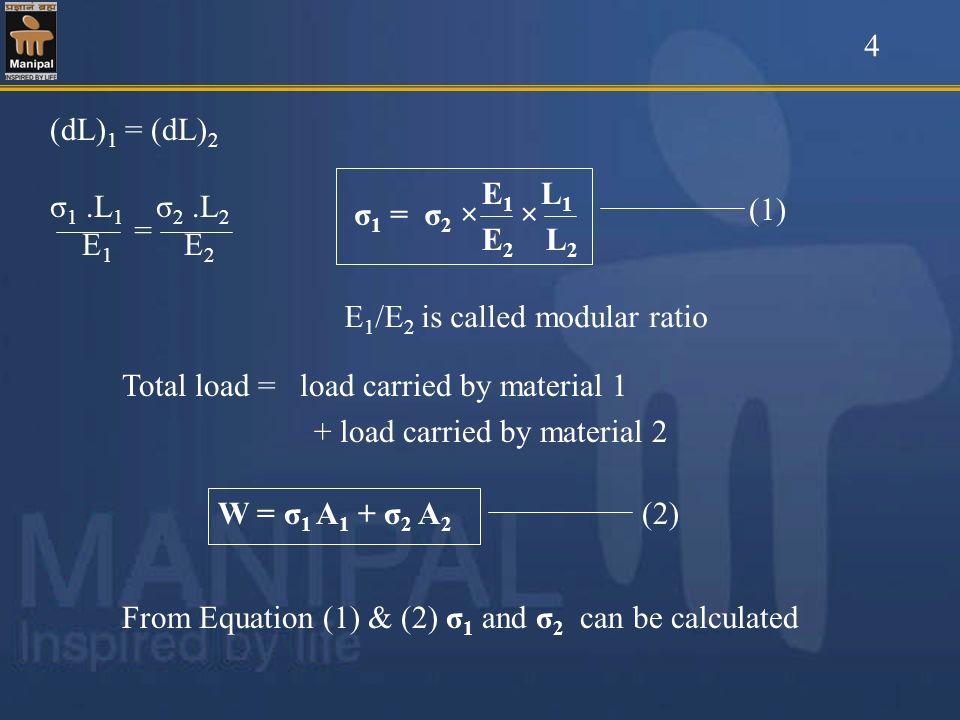 4 (dL)1 = (dL)2. σ1 .L1 σ2 .L2. E1 E2. = E1 L1. E2 L2. (1) σ1 = σ2 × × E1/E2 is called modular ratio.
