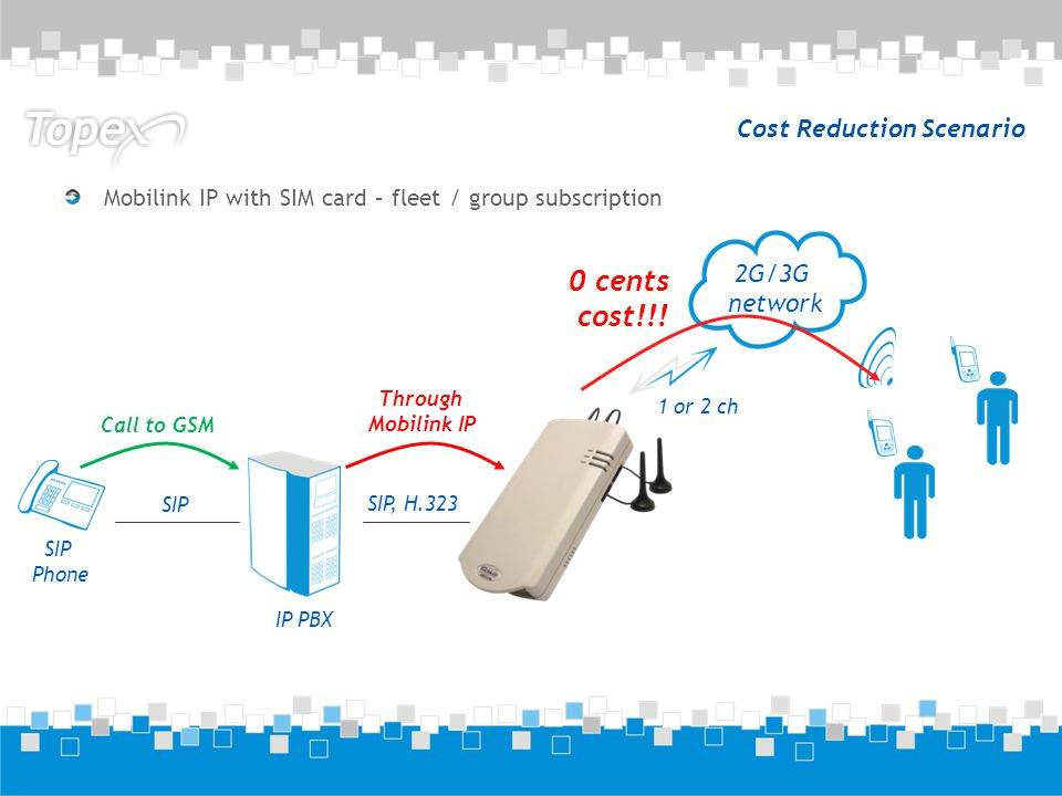 Cost Reduction Scenario