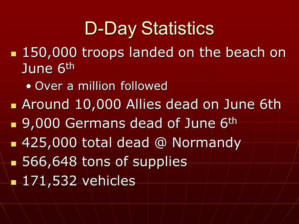 D-Day Statistics 150,000 troops landed on the beach on June 6th