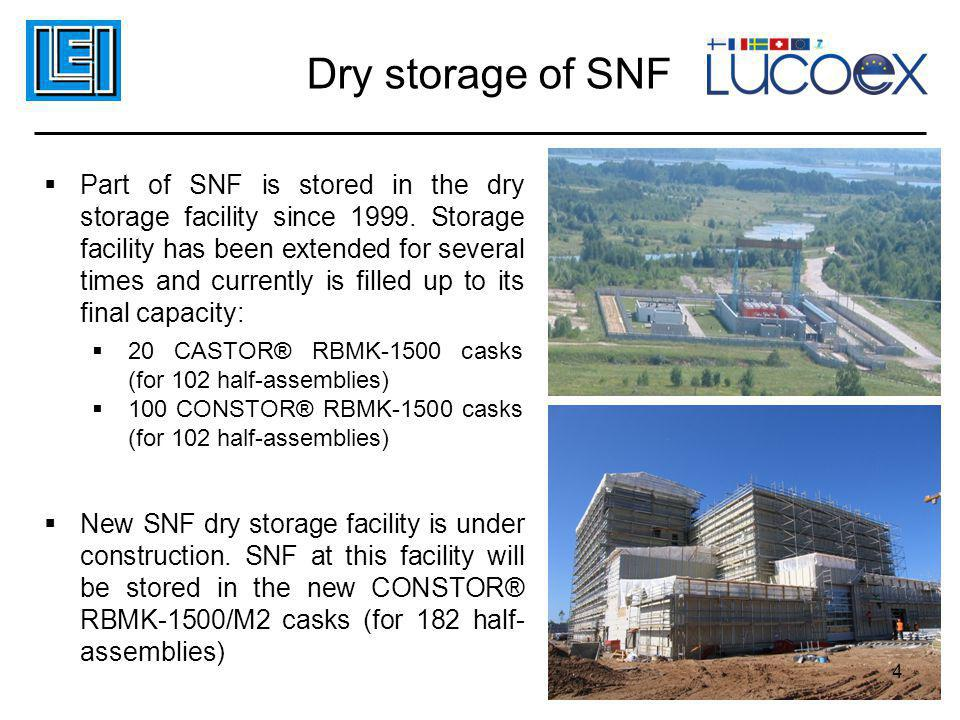 Dry storage of SNF