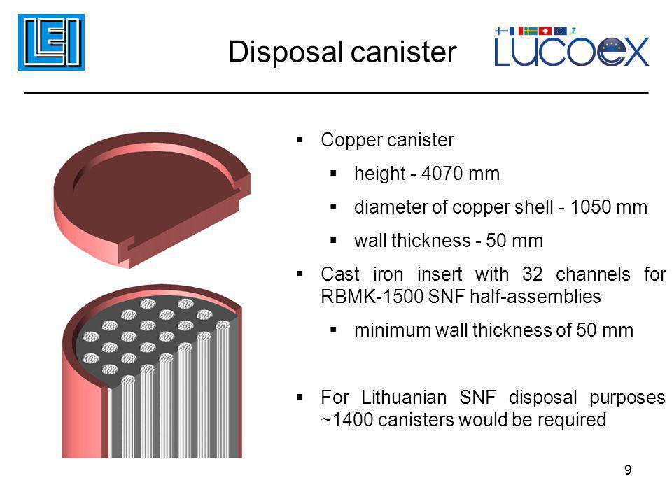 Disposal canister Copper canister height - 4070 mm