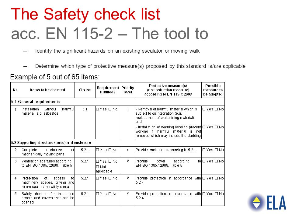 The Safety check list acc. EN 115-2 – The tool to